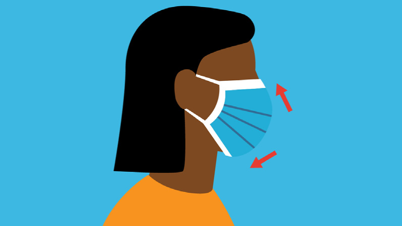 The Science Behind Masks