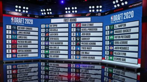 https://www.nba.com/news/2020-nba-draft-results-picks-1-60